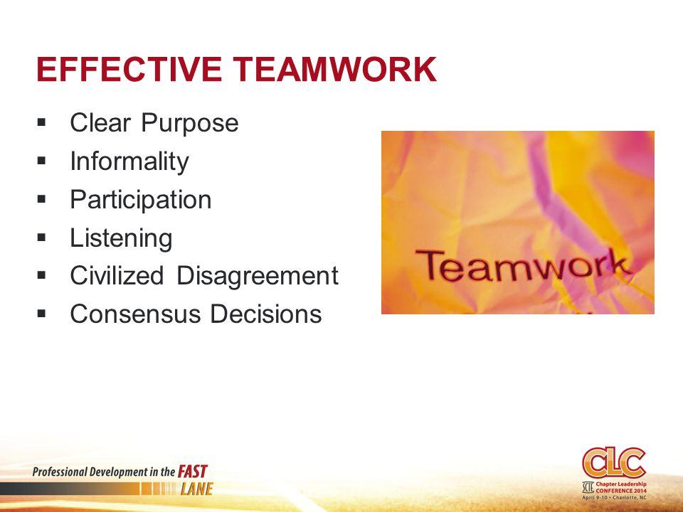 EFFECTIVE TEAMWORK  Clear Purpose  Informality  Participation  Listening  Civilized Disagreement  Consensus Decisions