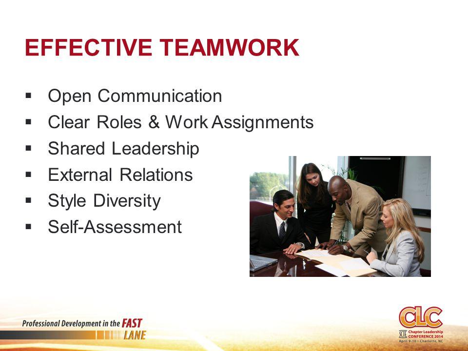 EFFECTIVE TEAMWORK  Open Communication  Clear Roles & Work Assignments  Shared Leadership  External Relations  Style Diversity  Self-Assessment