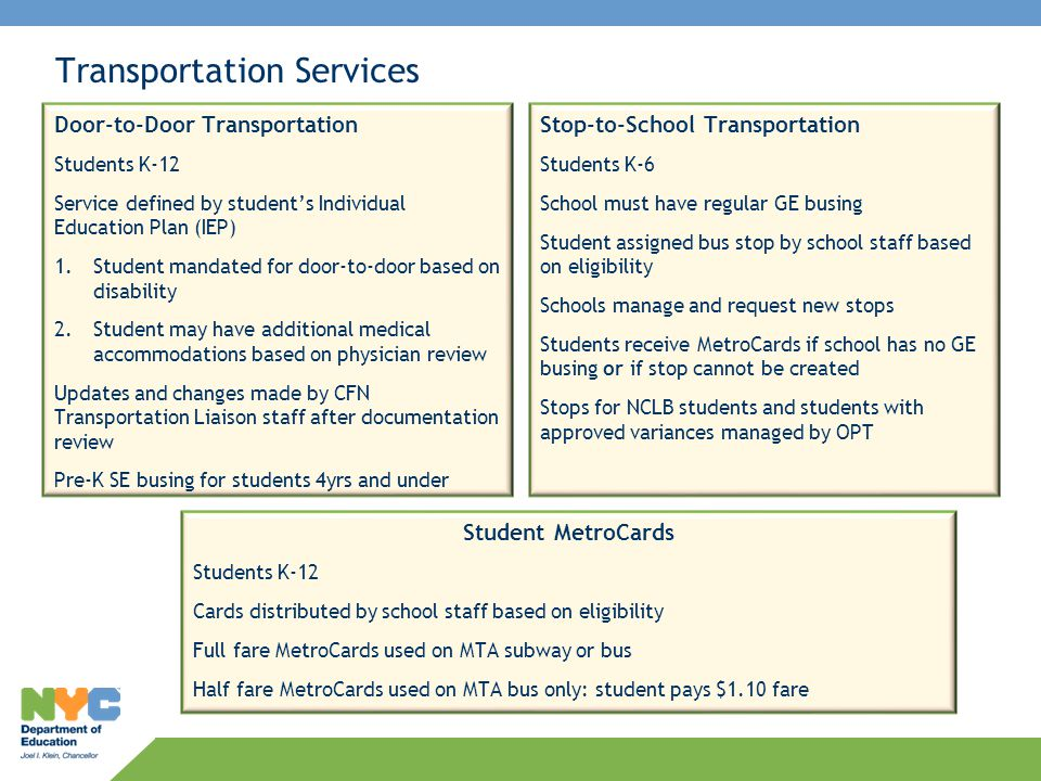 Eligibility Eligibility for stop-to-school transportation and GE MetroCards is based on grade and walking distance from home to school Eligibility may change as student advances in grade Distance calculated and displayed in ATS with letter code ALess than ½ mile BMore than ½ mile, less than 1 mile C1 mile or more, less than 1½ miles D1½ miles or more Eligibility displayed in ATS as letter code FFull fare: may be assigned full fare MetroCard (K-12) or assigned bus stop (K-6) HHalf fare: Student lives close enough to school to walk, may use half fare card on MTA bus SSpecial Ed: SE students automatically receive full fare MetroCard regardless of distance If Blank, student not eligible for transportation