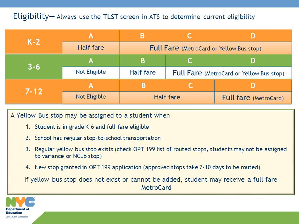 Eligibility— Always use the TLST screen in ATS to determine current eligibility A Yellow Bus stop may be assigned to a student when 1.Student is in gr