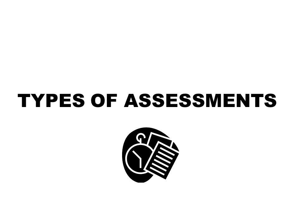 Data Analysis – Test Items