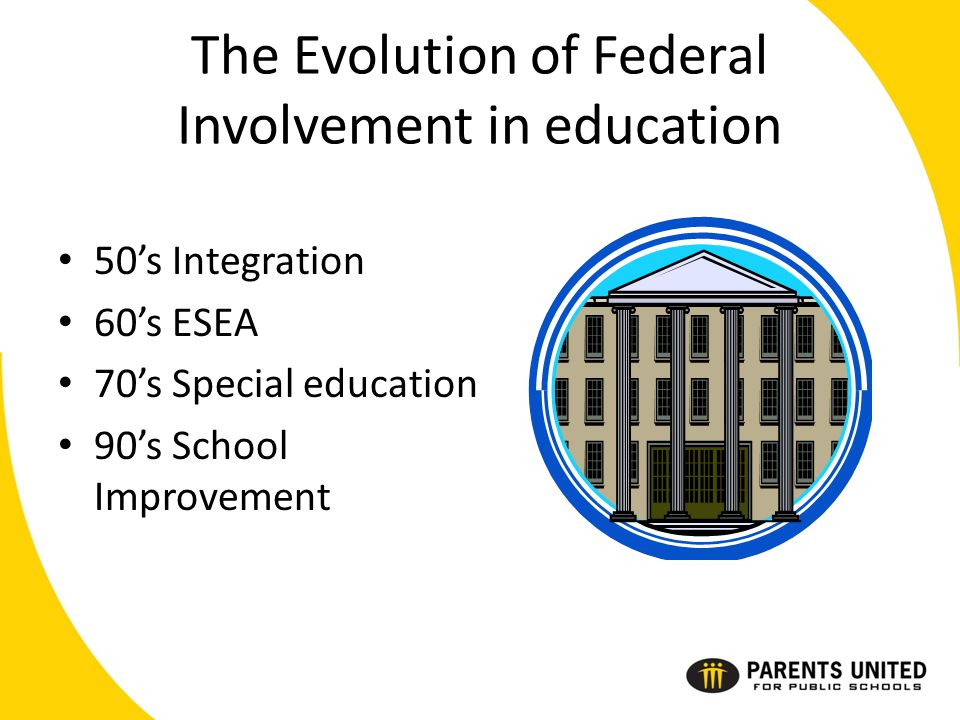 The Evolution of Federal Involvement in education 50's Integration 60's ESEA 70's Special education 90's School Improvement