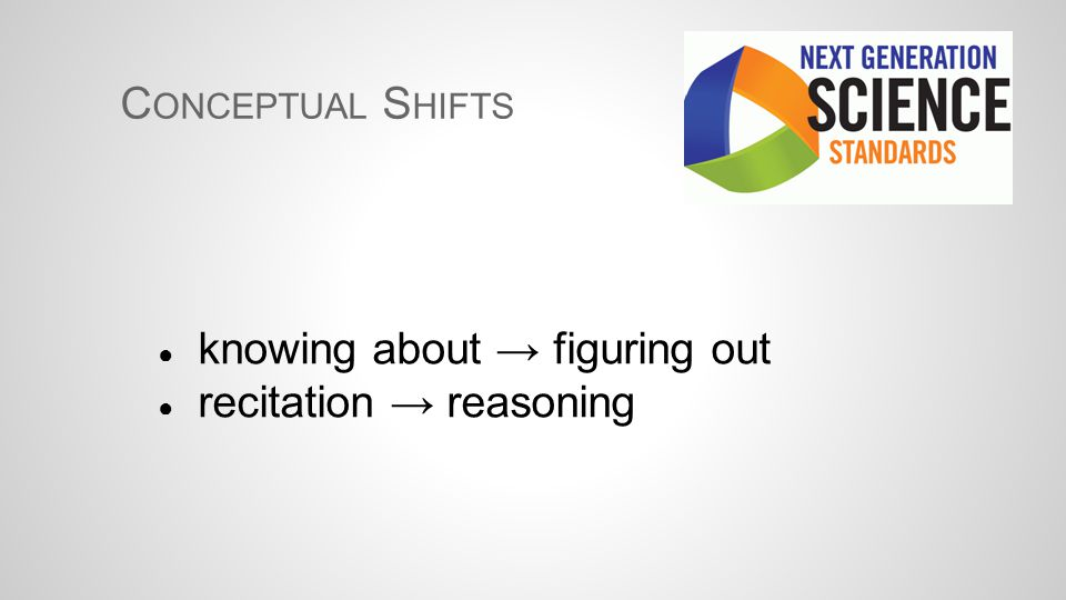 ● knowing about → figuring out ● recitation → reasoning C ONCEPTUAL S HIFTS