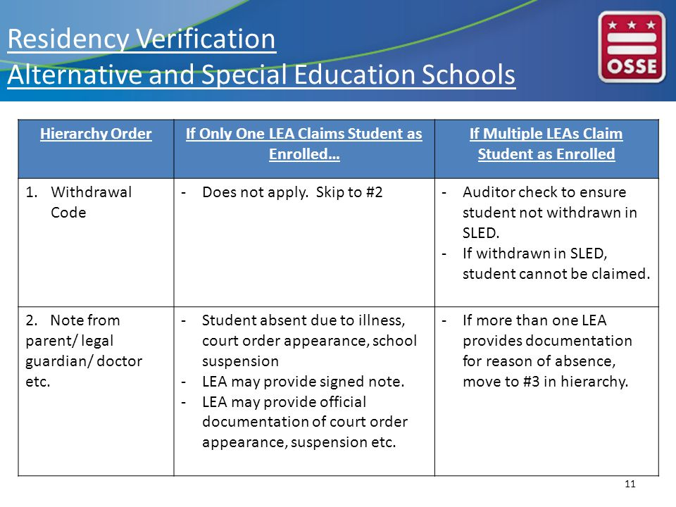 Residency Verification Alternative and Special Education Schools Hierarchy OrderIf Only One LEA Claims Student as Enrolled… If Multiple LEAs Claim Student as Enrolled 1.Withdrawal Code -Does not apply.