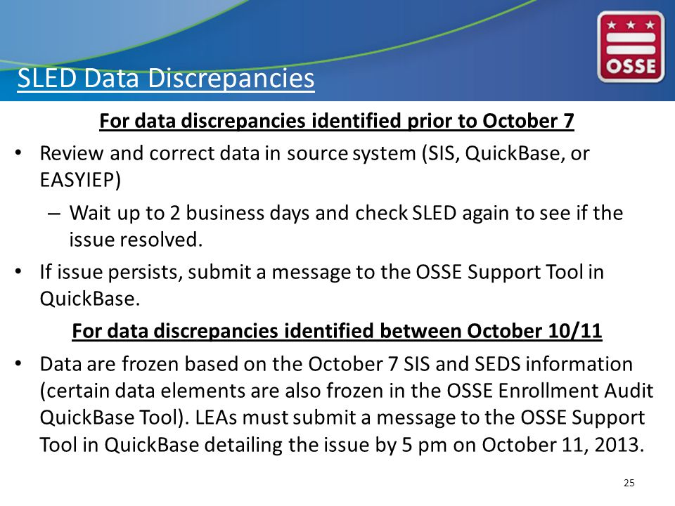 SLED Data Discrepancies For data discrepancies identified prior to October 7 Review and correct data in source system (SIS, QuickBase, or EASYIEP) – Wait up to 2 business days and check SLED again to see if the issue resolved.
