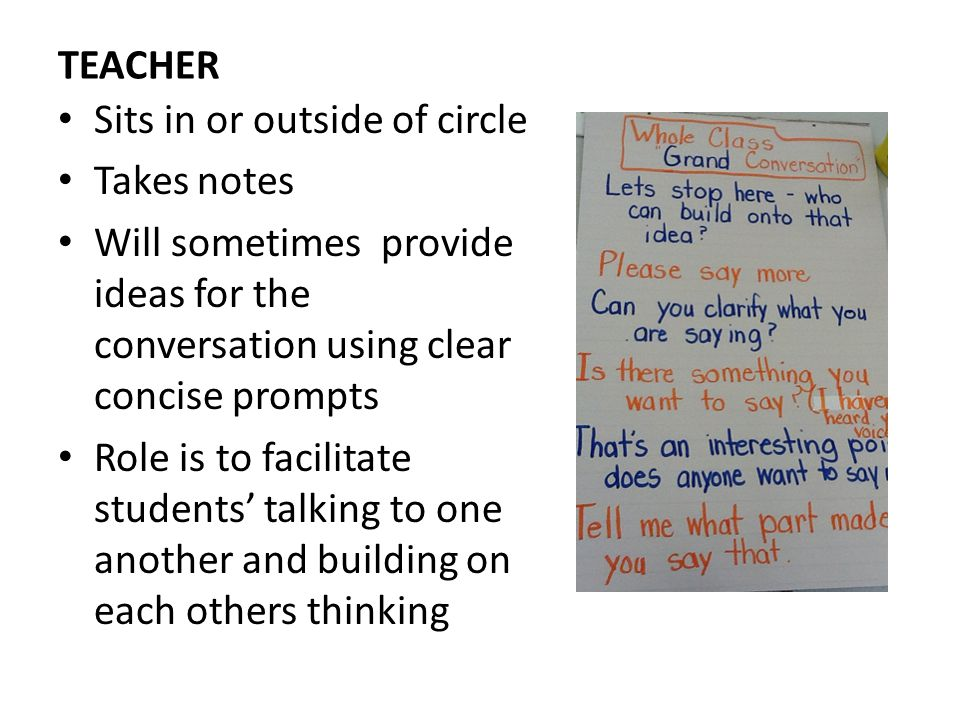 TEACHER Sits in or outside of circle Takes notes Will sometimes provide ideas for the conversation using clear concise prompts Role is to facilitate s