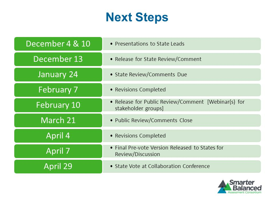 Next Steps Presentations to State Leads December 4 & 10 Release for State Review/Comment December 13 State Review/Comments Due January 24 Revisions Completed February 7 Release for Public Review/Comment [Webinar(s) for stakeholder groups] February 10 Public Review/Comments Close March 21 Revisions Completed April 4 Final Pre-vote Version Released to States for Review/Discussion April 7 State Vote at Collaboration Conference April 29