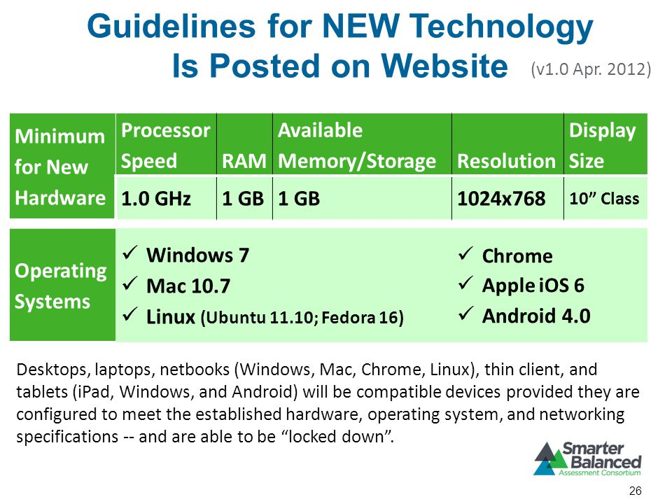 Guidelines for NEW Technology Is Posted on Website Minimum for New Hardware Processor SpeedRAM Available Memory/StorageResolution Display Size 1.0 GHz1 GB 1024x768 10 Class Desktops, laptops, netbooks (Windows, Mac, Chrome, Linux), thin client, and tablets (iPad, Windows, and Android) will be compatible devices provided they are configured to meet the established hardware, operating system, and networking specifications -- and are able to be locked down .