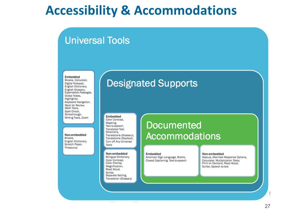 Accessibility & Accommodations 27