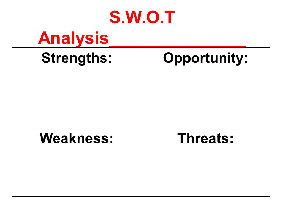 S.W.O.T Analysis______________ Strengths: Weakness: Opportunity: Threats: