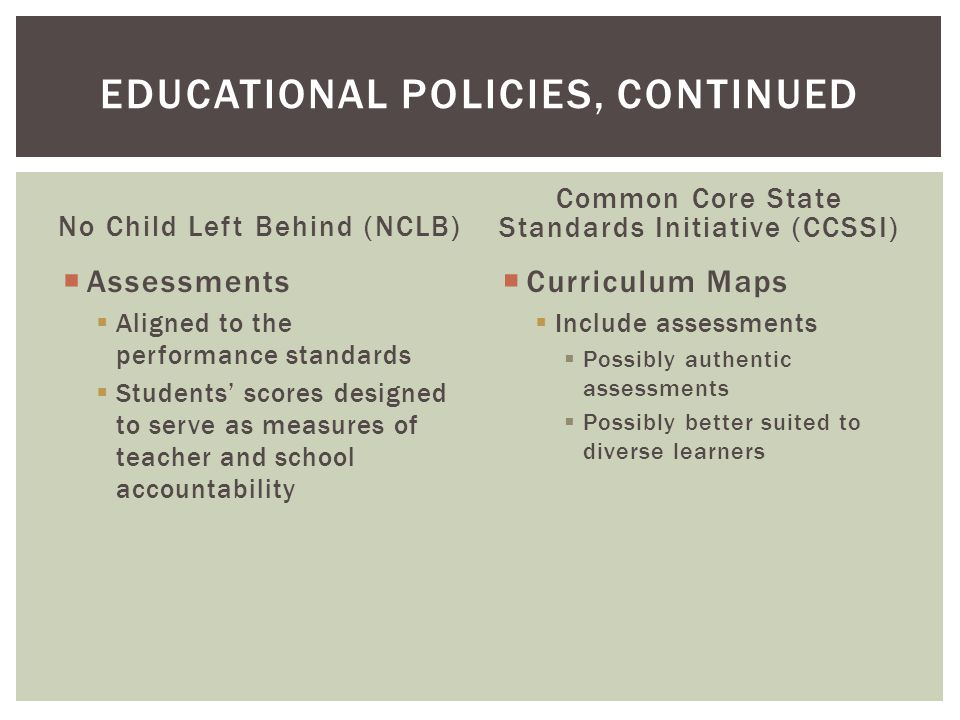 No Child Left Behind (NCLB)  Improve achievement of low-achieving students in high-poverty schools  Improve schools  Improve learning  Performance standards  Provide educators and students with description of:  Knowledge to be learned  Skills to be performed  Both specified for:  Grade level (3 rd -8 th )  Content area Common Core State Standards Initiative (CCSSI)  Created in response to continued problems in education  NCLB did not solve problems  States encouraged to create common standards  Promote:  Academic rigor  College and career readiness  Performance Standards  Designed so that students expand on the standards over a period of time  Generate deeper knowledge and understanding EDUCATIONAL POLICIES
