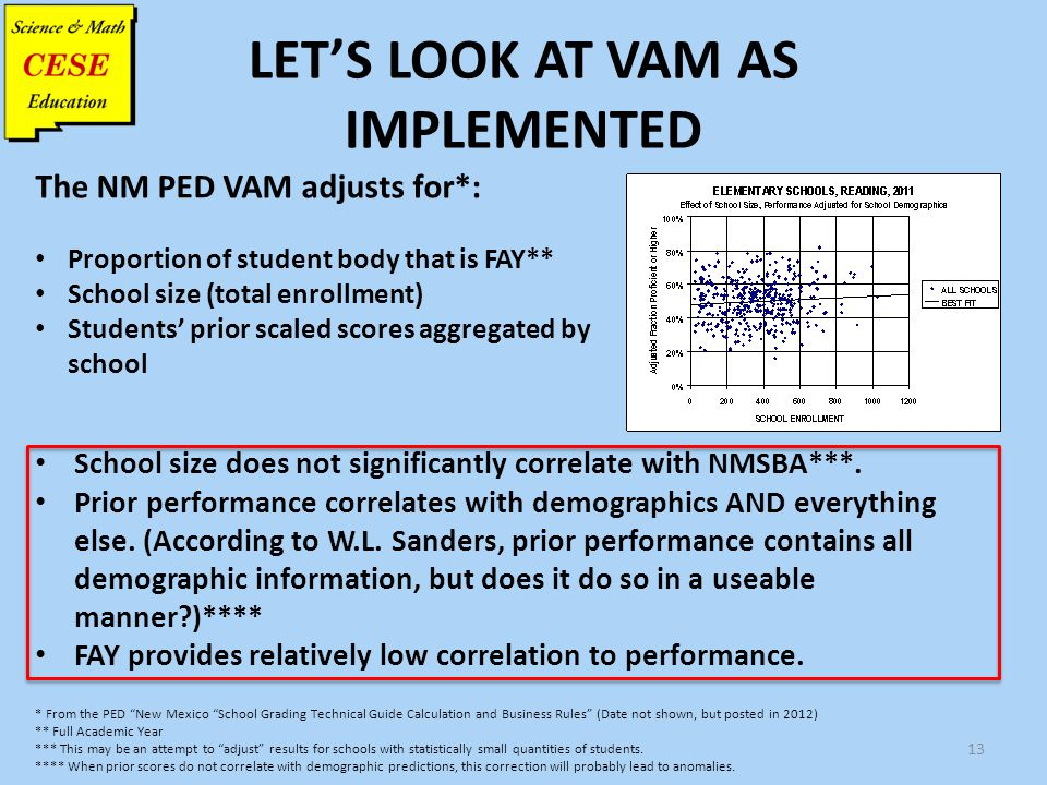 13 LET'S LOOK AT VAM AS IMPLEMENTED The NM PED VAM adjusts for*: Proportion of student body that is FAY** School size (total enrollment) Students' pri