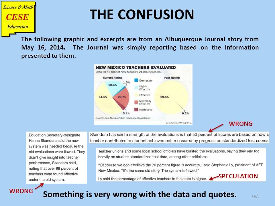 35A THE CONFUSION The following graphic and excerpts are from an Albuquerque Journal story from May 16, 2014. The Journal was simply reporting based o