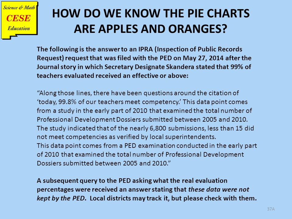 37A HOW DO WE KNOW THE PIE CHARTS ARE APPLES AND ORANGES? The following is the answer to an IPRA (Inspection of Public Records Request) request that w
