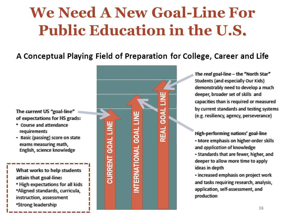 We Need A New Goal-Line For Public Education in the U.S.