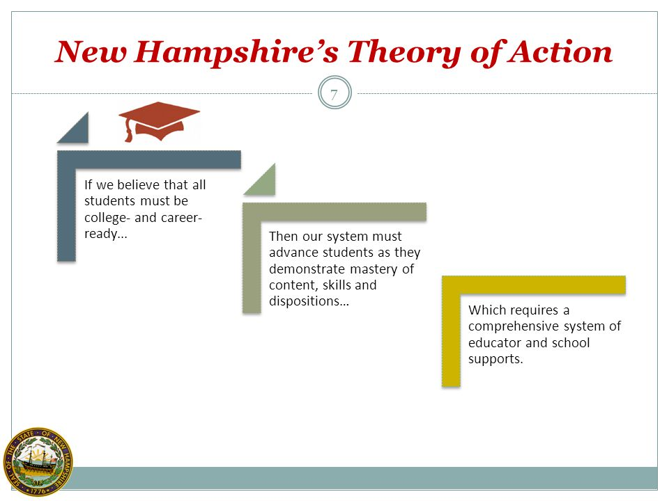 New Hampshire's Theory of Action 7 If we believe that all students must be college- and career- ready...