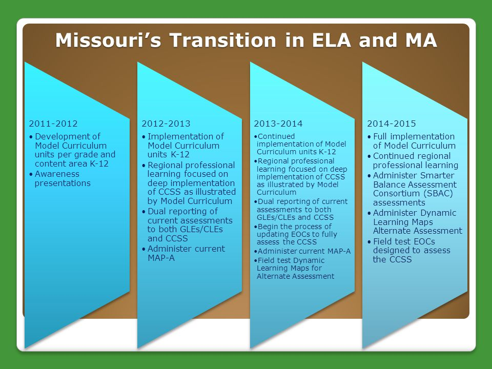 Missouri's Transition in ELA and MA 2011-2012 Development of Model Curriculum units per grade and content area K-12 Awareness presentations 2012-2013
