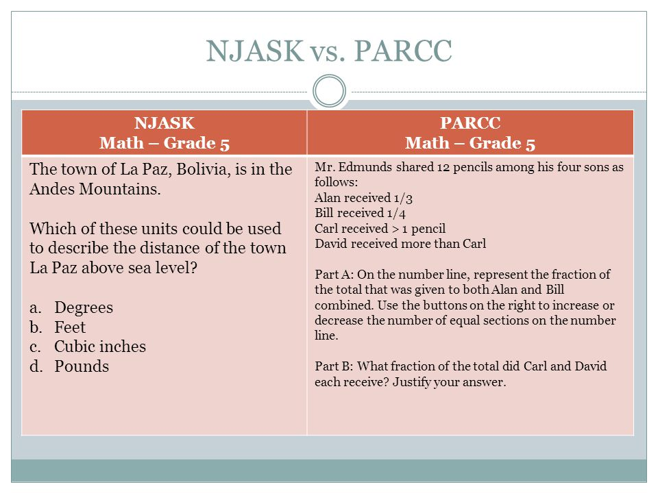 NJASK vs. PARCC NJASK Math – Grade 5 PARCC Math – Grade 5 The town of La Paz, Bolivia, is in the Andes Mountains. Which of these units could be used t