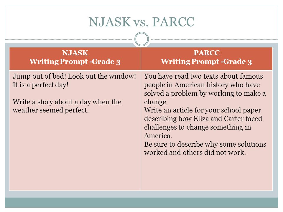 NJASK vs.PARCC NJASK Writing Prompt -Grade 3 PARCC Writing Prompt -Grade 3 Jump out of bed.