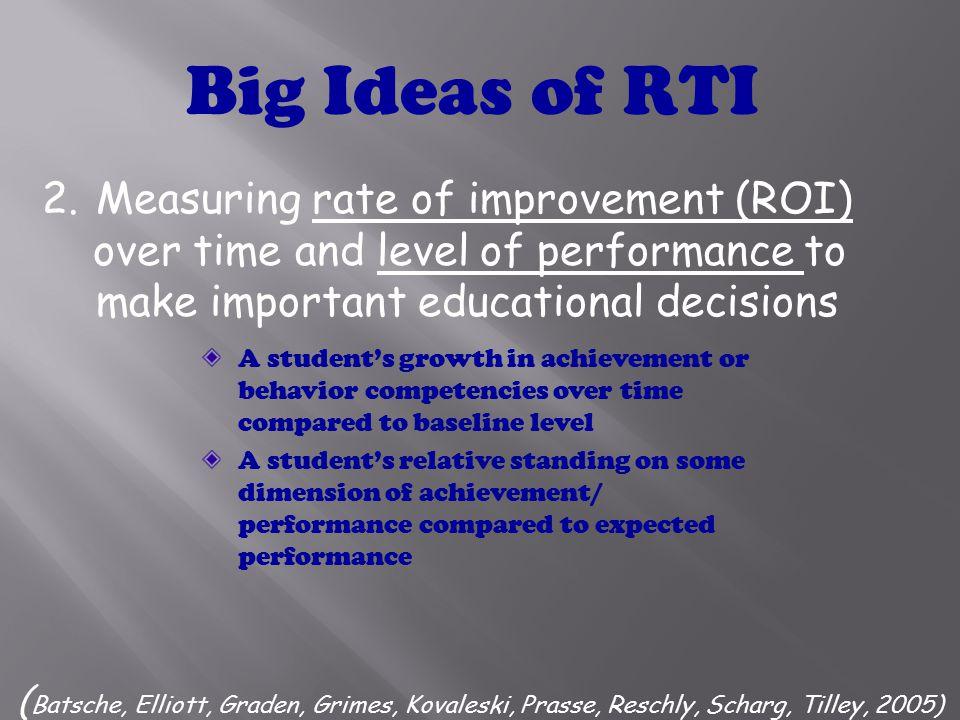 1.Providing high quality instruction and interventions matched to students needs ( Batsche, Elliott, Graden, Grimes, Kovaleski, Prasse, Reschly, Schar