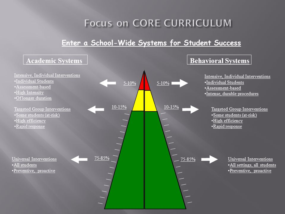  Focused on Student Progress  Accountability  Greater staff involvement  Greater parent involvement  Greater student involvement Benefits to RTI