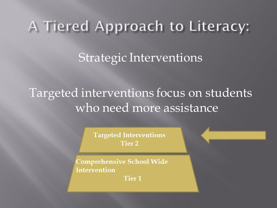 Core Interventions Options that are provided to students as a part of the general curriculum with specific intent. Comprehensive School Wide Intervent