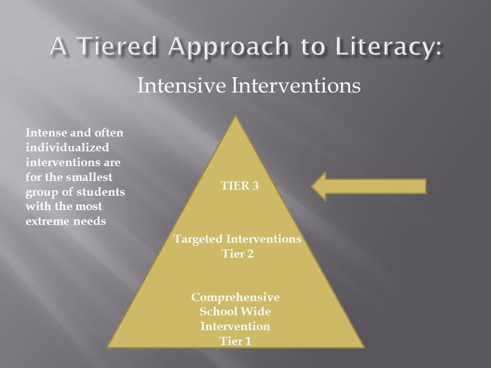 Strategic Interventions Targeted interventions focus on students who need more assistance Comprehensive School Wide Intervention Tier 1 Targeted Inter