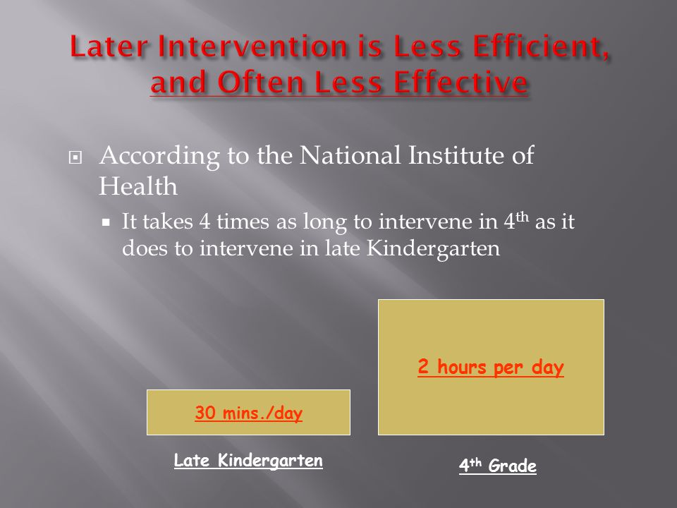 Source: Wright, J.(2005, Summer). Five interventions that work.