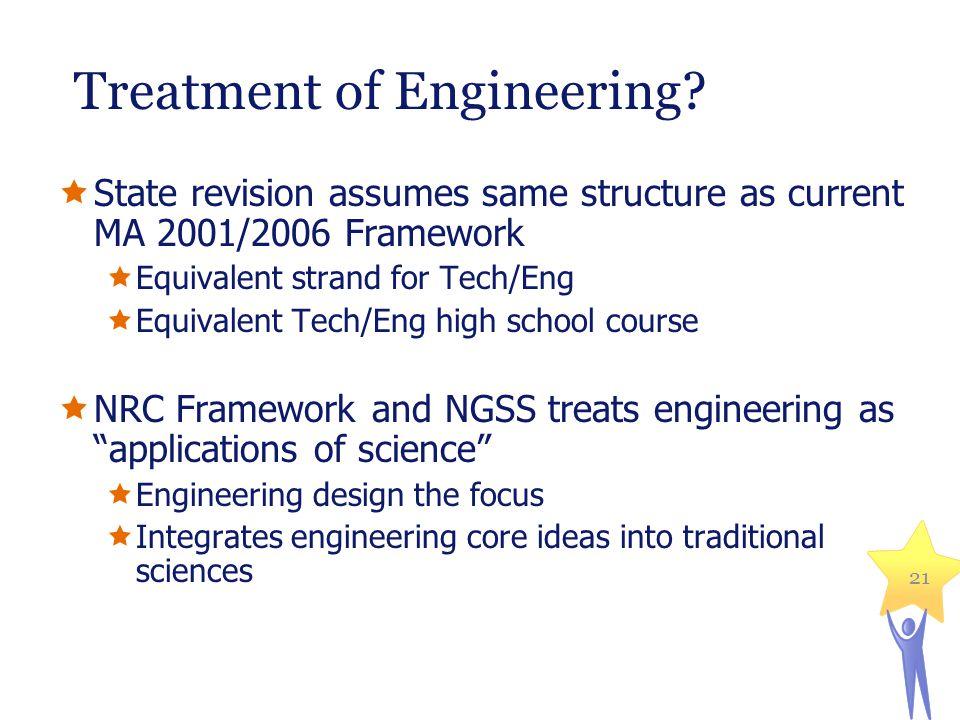 Treatment of Engineering.