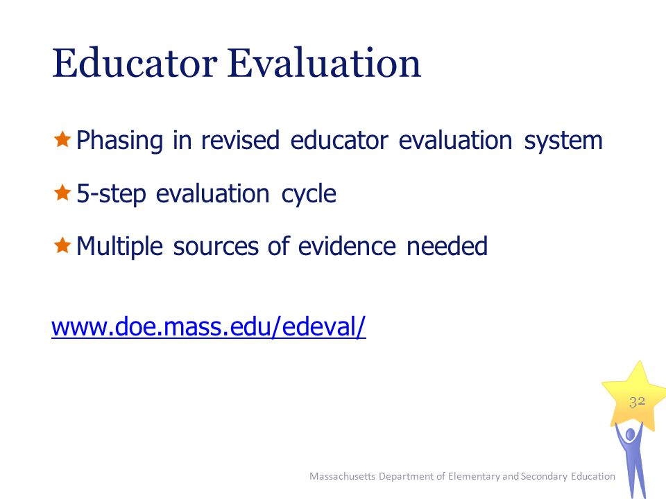 Educator Evaluation  Phasing in revised educator evaluation system  5-step evaluation cycle  Multiple sources of evidence needed www.doe.mass.edu/e