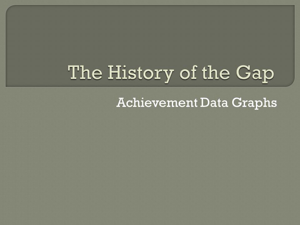 Achievement Data Graphs