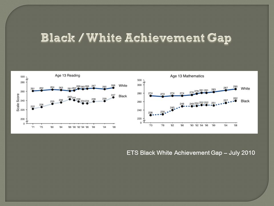 ETS Black White Achievement Gap – July 2010