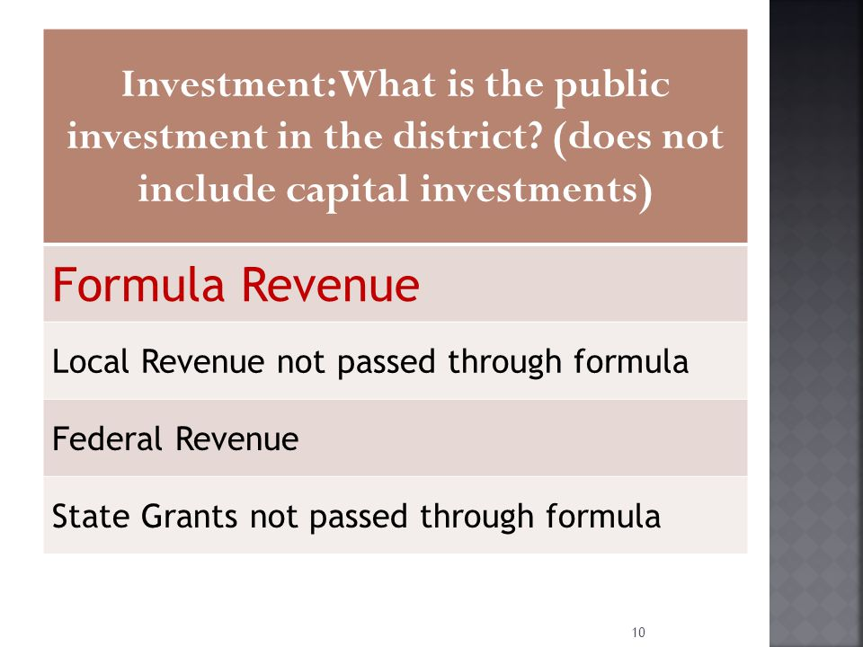 Investment: What is the public investment in the district.