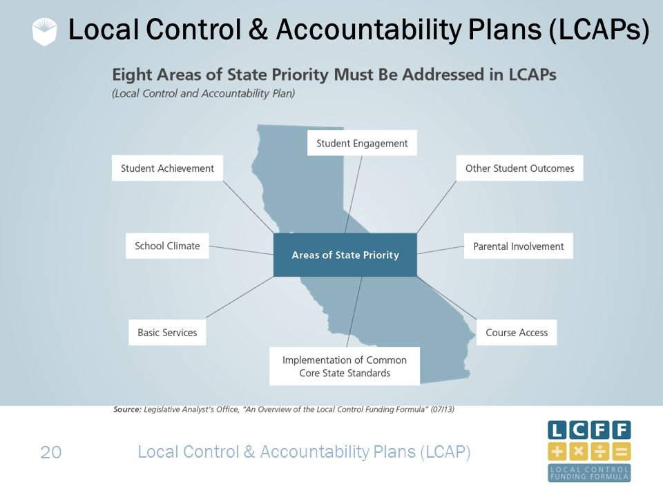 20 Local Control & Accountability Plans (LCAPs) Local Control & Accountability Plans (LCAP)