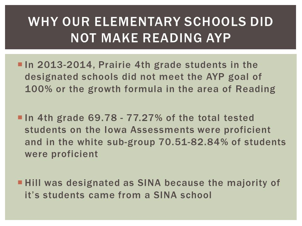  In 2013-2014, Prairie 4th grade students in the designated schools did not meet the AYP goal of 100% or the growth formula in the area of Reading  In 4th grade 69.78 - 77.27% of the total tested students on the Iowa Assessments were proficient and in the white sub-group 70.51-82.84% of students were proficient  Hill was designated as SINA because the majority of it's students came from a SINA school WHY OUR ELEMENTARY SCHOOLS DID NOT MAKE READING AYP