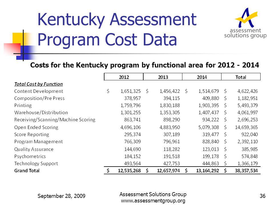Kentucky Assessment Program Cost Data Costs for the Kentucky program by functional area for 2012 - 2014 September 28, 2009 Assessment Solutions Group www.assessmentgroup.org 36