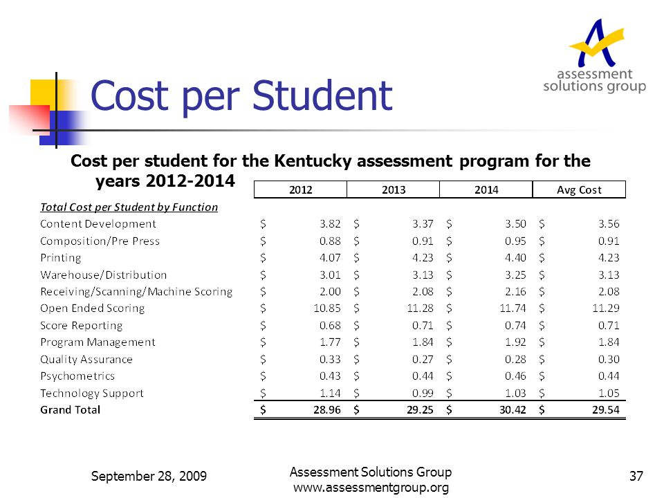 Cost per Student Cost per student for the Kentucky assessment program for the years 2012-2014 September 28, 2009 Assessment Solutions Group www.assessmentgroup.org 37
