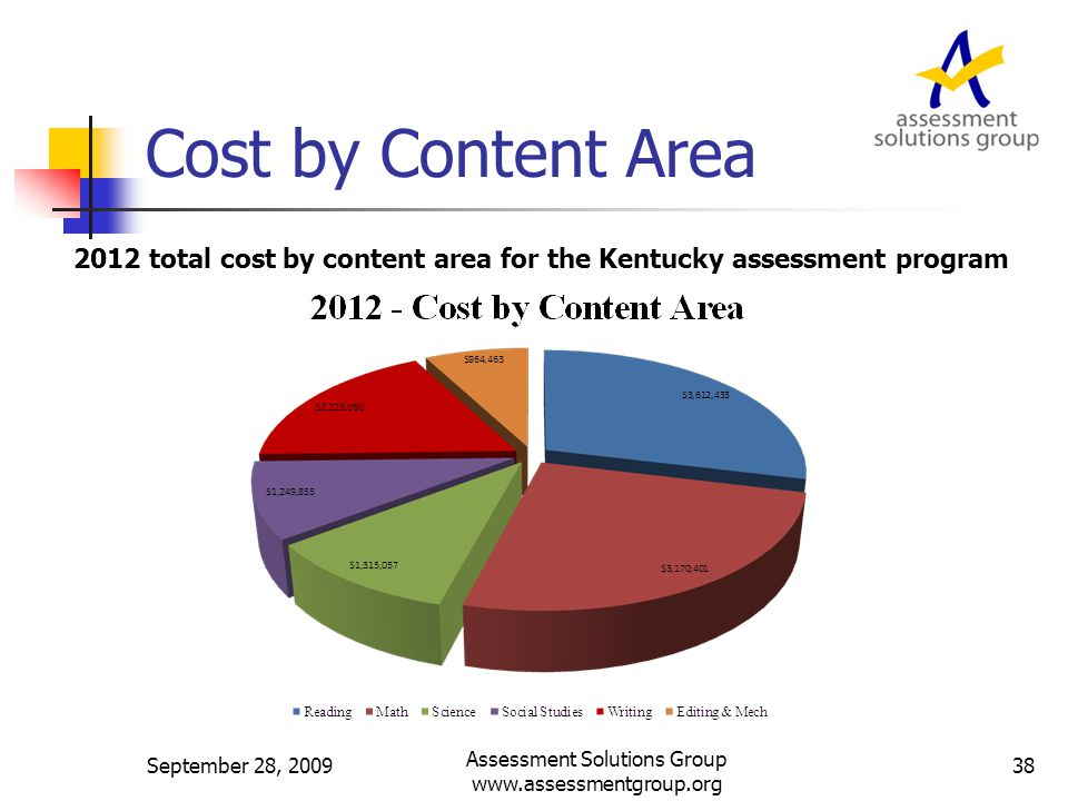 Cost by Content Area 2012 total cost by content area for the Kentucky assessment program September 28, 2009 Assessment Solutions Group www.assessmentgroup.org 38