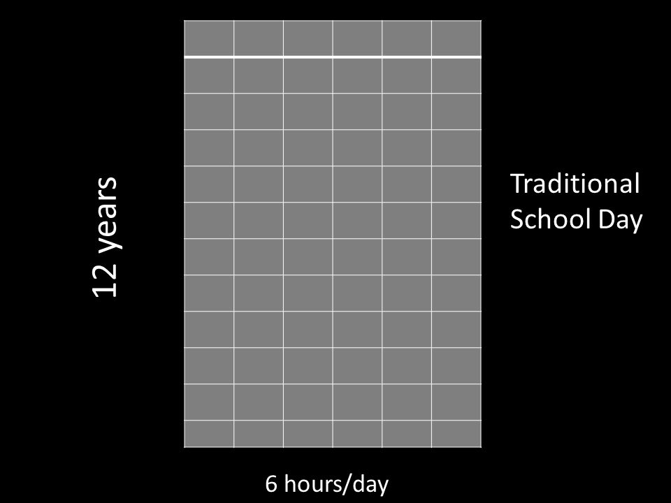 6 hours/day 12 years Traditional School Day