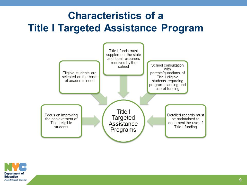 9 Characteristics of a Title I Targeted Assistance Program Title I Targeted Assistance Programs Focus on improving the achievement of Title I eligible students Eligible students are selected on the basis of academic need Title I funds must supplement the state and local resources received by the school School consultation with parents/guardians of Title I eligible students regarding program planning and use of funding Detailed records must be maintained to document the use of Title I funding