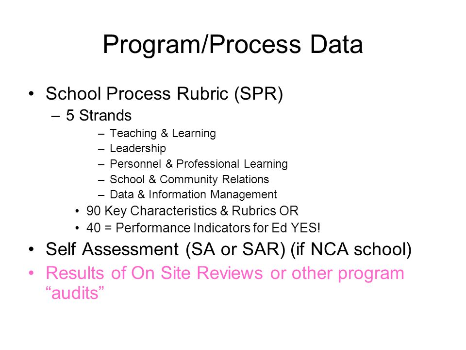 Program/Process Data School Process Rubric (SPR) –5 Strands –Teaching & Learning –Leadership –Personnel & Professional Learning –School & Community Re