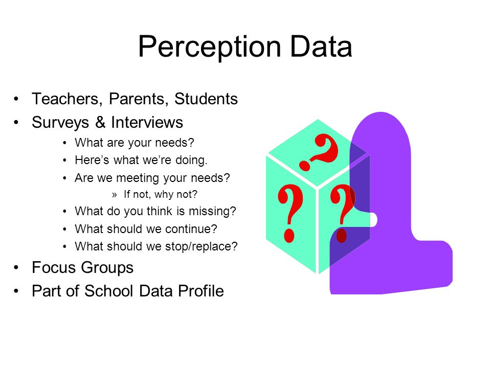 Perception Data Teachers, Parents, Students Surveys & Interviews What are your needs? Here's what we're doing. Are we meeting your needs? »If not, why