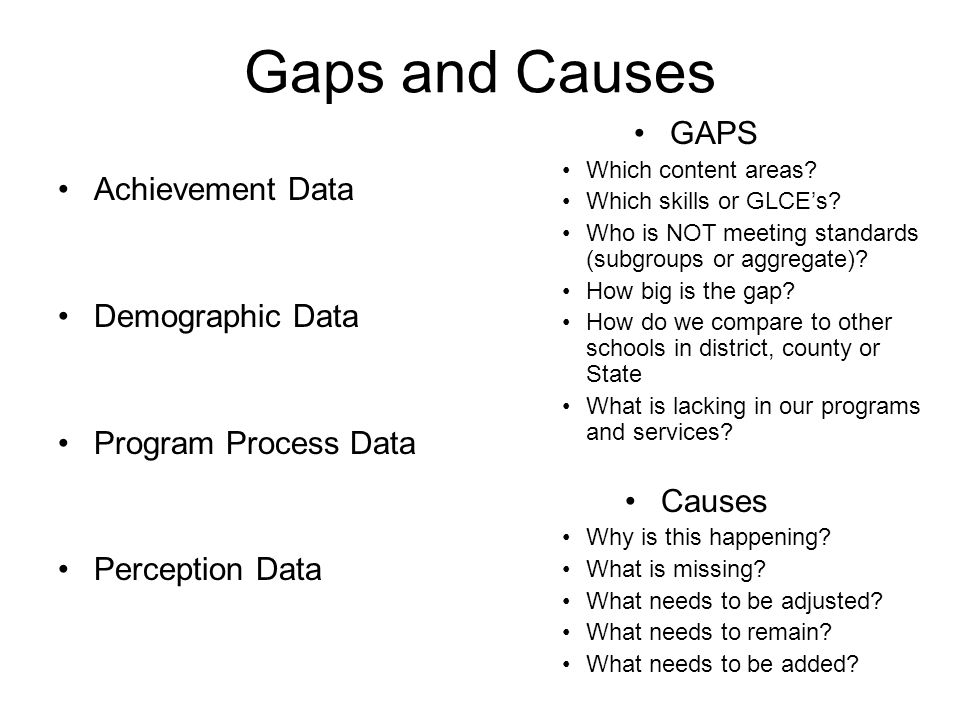 Gaps and Causes Achievement Data Demographic Data Program Process Data Perception Data GAPS Which content areas? Which skills or GLCE's? Who is NOT me
