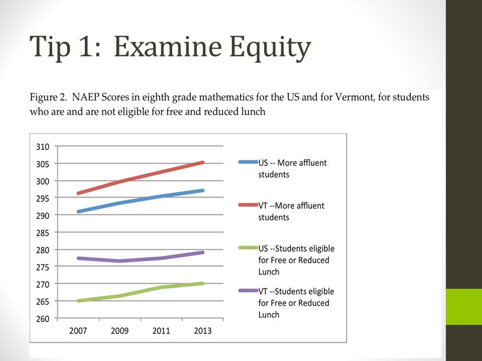 Tip 1: Examine Equity
