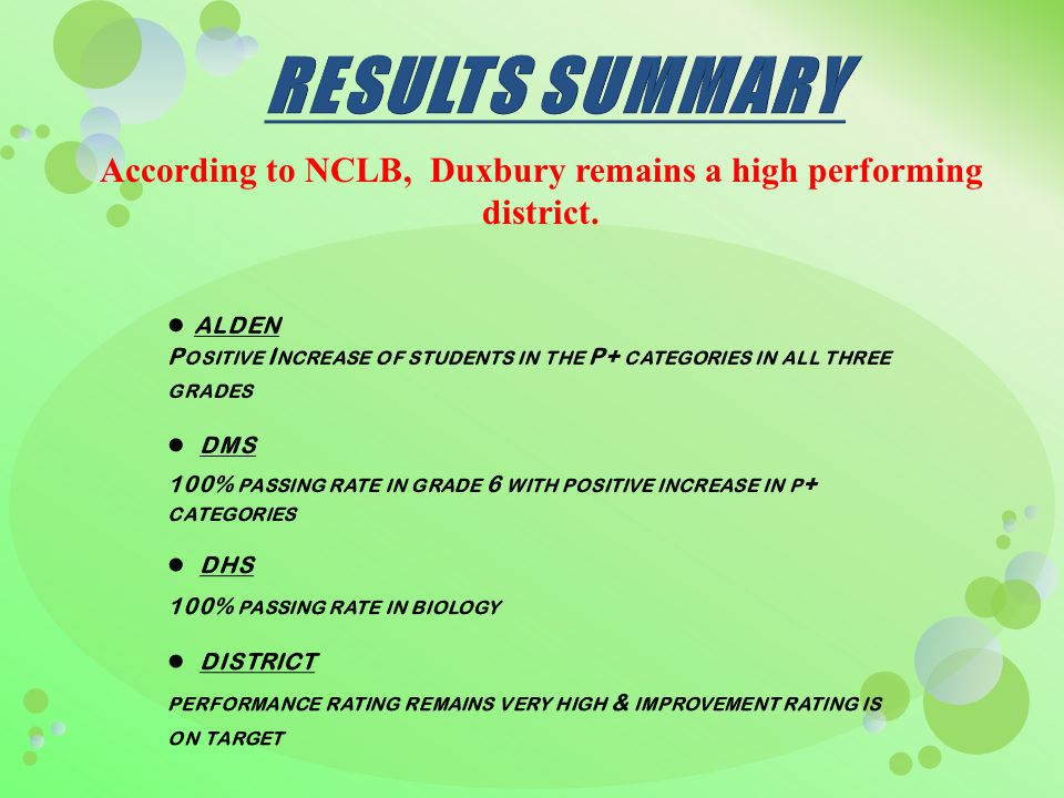 According to NCLB, Duxbury remains a high performing district.