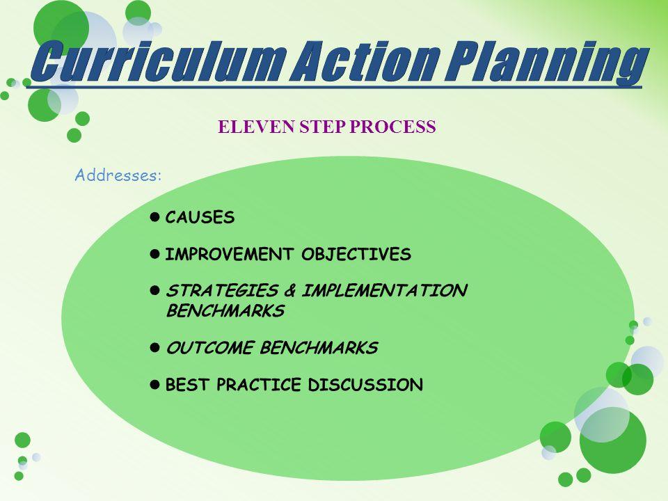 ELEVEN STEP PROCESS Addresses: