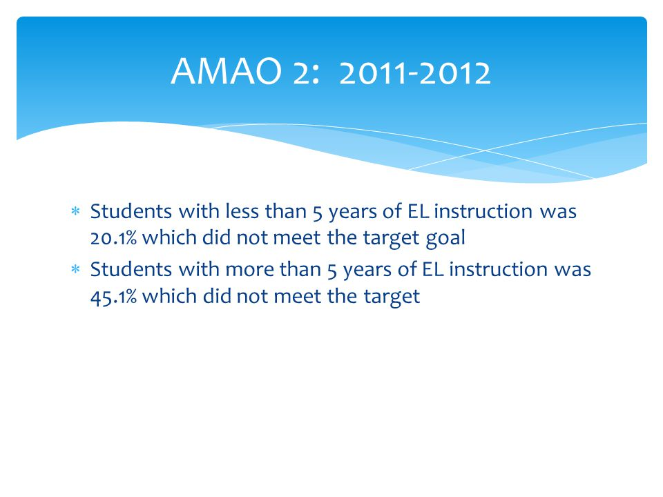  Students with less than 5 years of EL instruction was 20.1% which did not meet the target goal  Students with more than 5 years of EL instruction was 45.1% which did not meet the target AMAO 2: 2011-2012