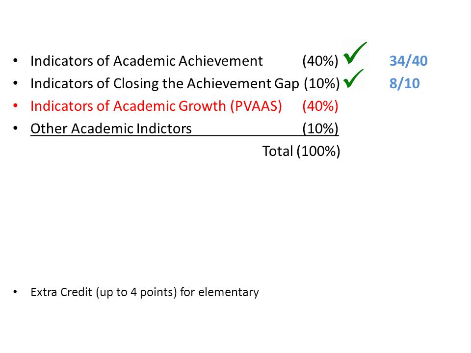 Indicators of Academic Achievement (40%)34/40 Indicators of Closing the Achievement Gap (10%)8/10 Indicators of Academic Growth (PVAAS) (40%) Other Academic Indictors (10%) Total (100%) Extra Credit (up to 4 points) for elementary
