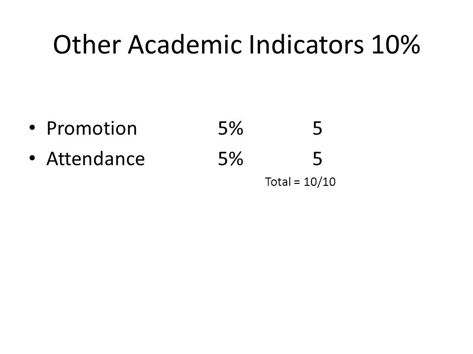 Other Academic Indicators 10% Promotion 5%5 Attendance 5%5 Total = 10/10