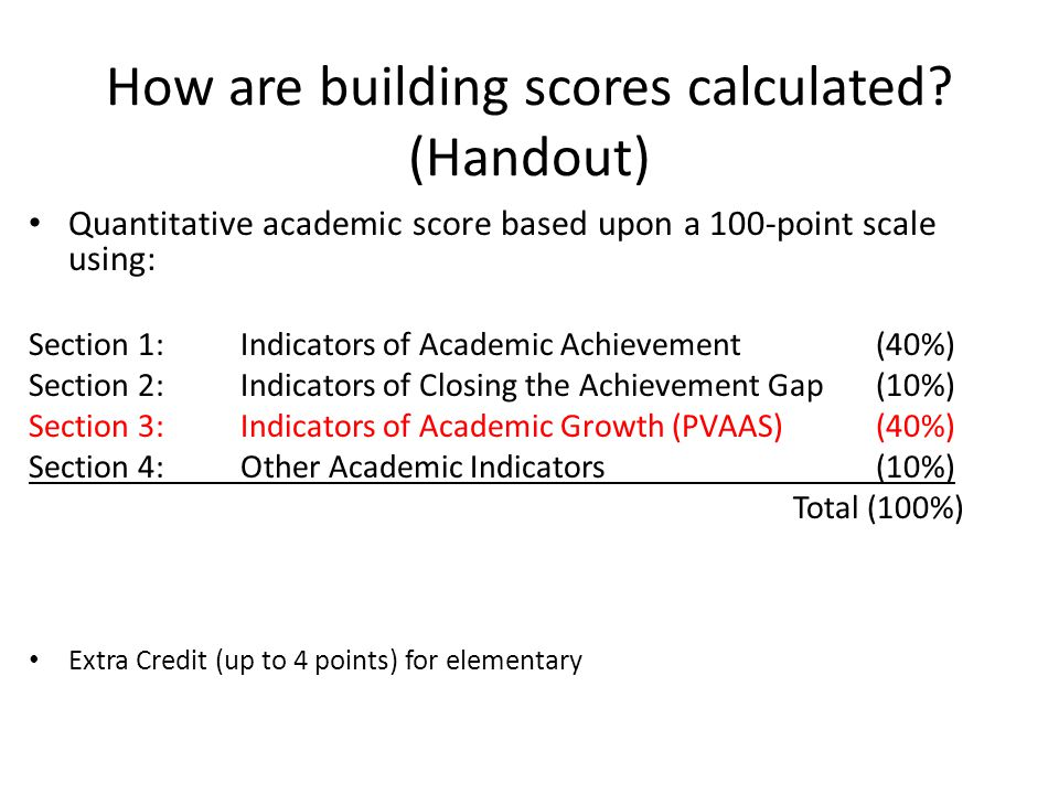 How are building scores calculated.